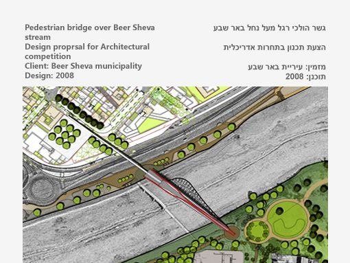 project_data river_BeerSheva_stre.psd.tif