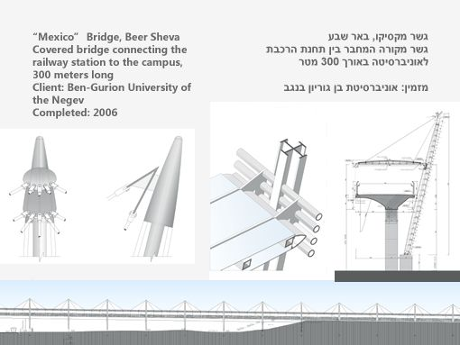 project_data_BeerSheva_new copy(1)